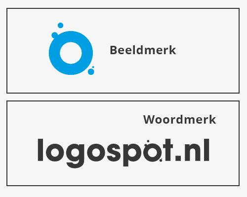 Woord en beeldmerk Logo uitleg
