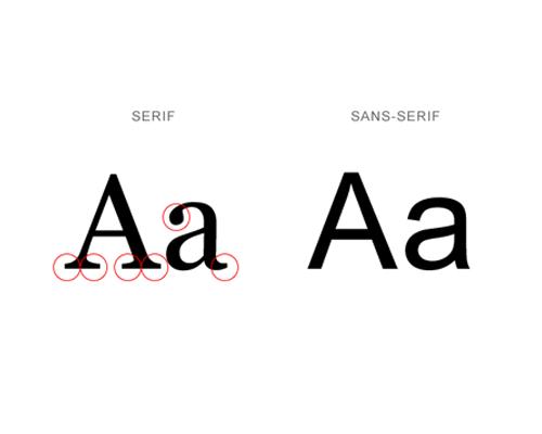 Lettertype Sans Serif